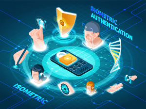 Biometric authentication image with fingerprint, eye and facial scanners